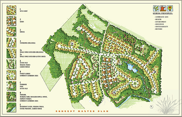 The latest master site plan for Chickahominy Falls.